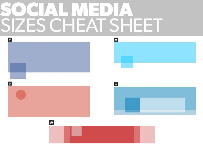 Social Media Sizes Cheat Sheet Feature Image
