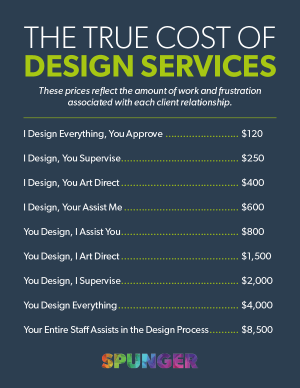 The True Cost Of Design Services