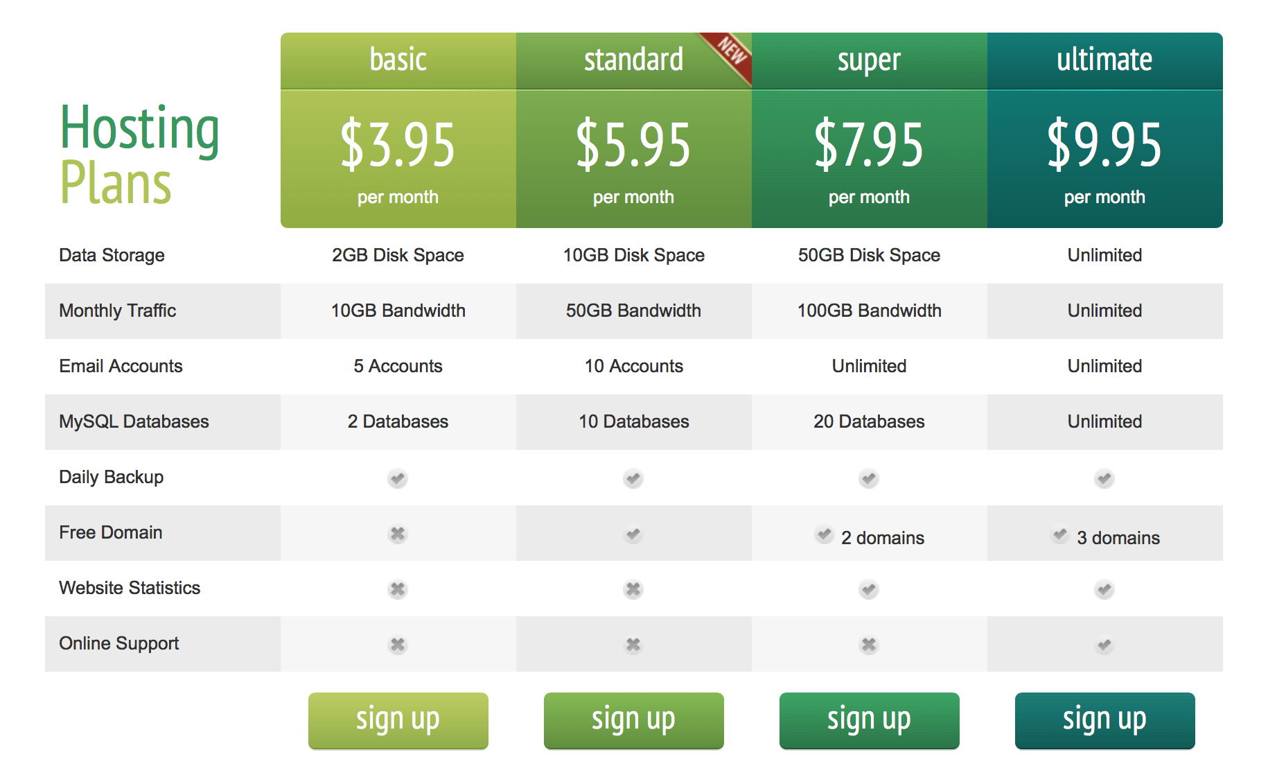 Css responsive table 25 best html css responsive pricing for Best table css