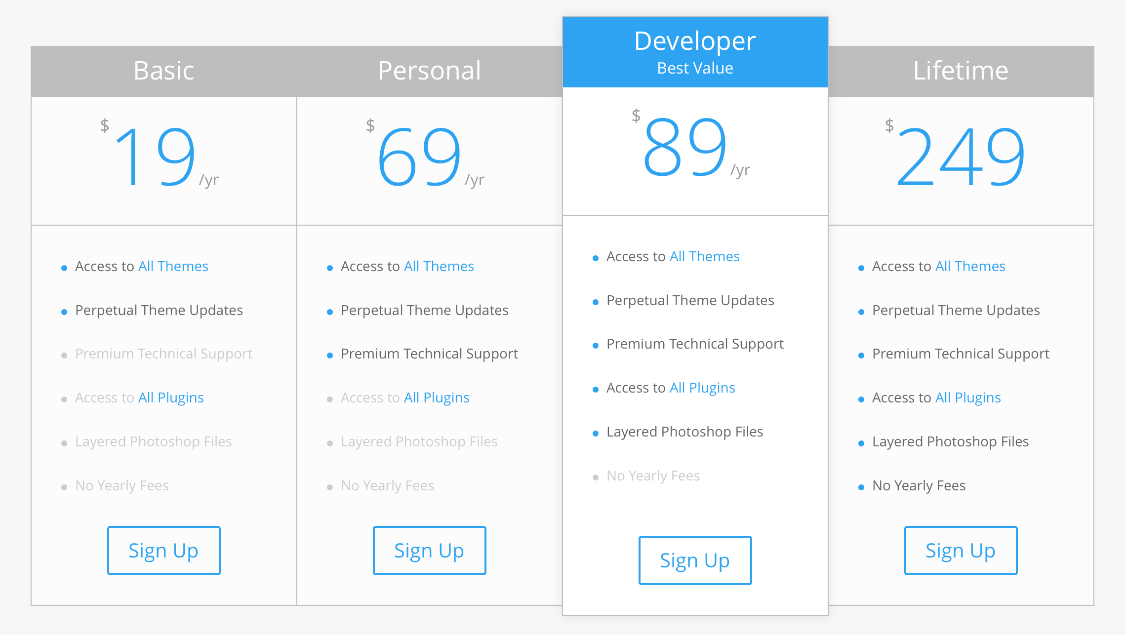 11 amazing pricing tables for wordpress spunger - Divi pricing table ...