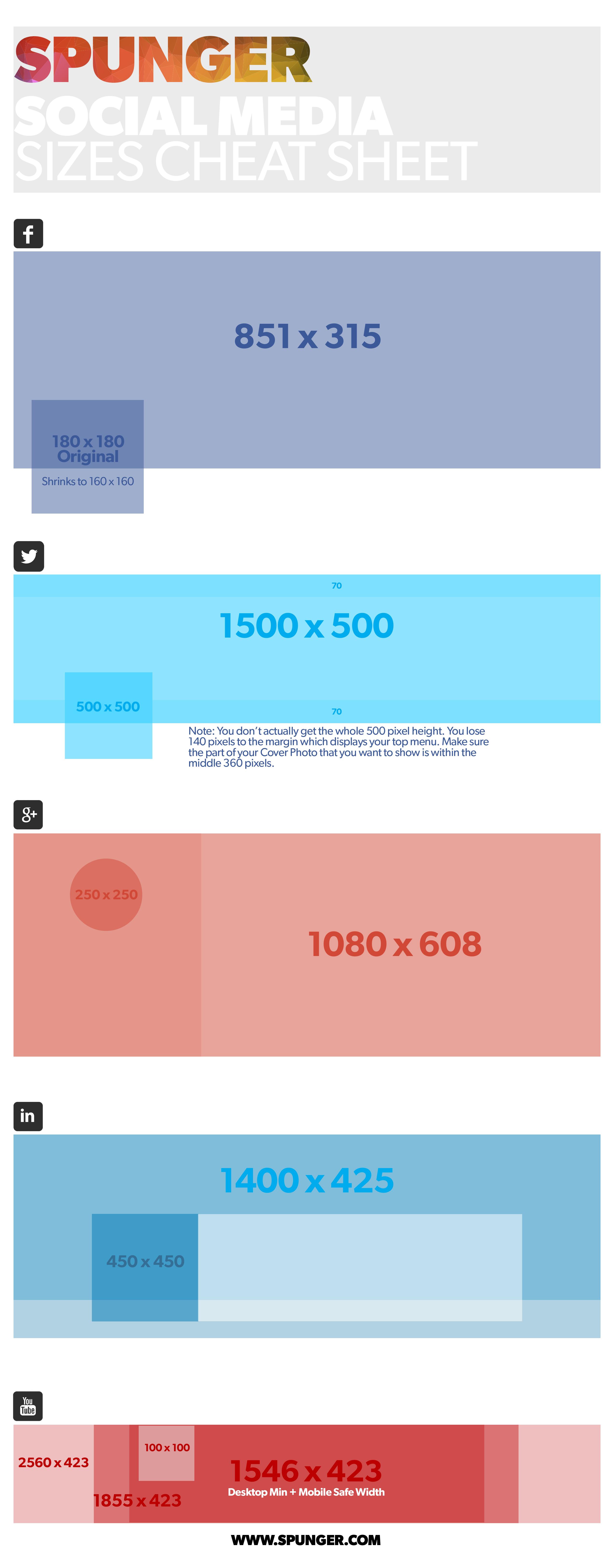 2015 social media sizes