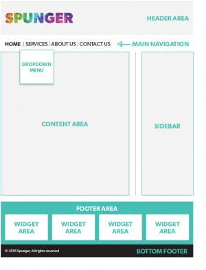 Spunger-Website-Sections-Infographic